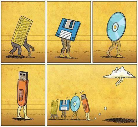cloud_evolution